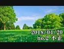 ショートサーキット出張版読み上げ動画3483