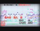 【フル歌詞付カラオケ】嘘(シド)【鋼の錬金術師ED】【野田工...