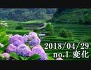ショートサーキット出張版読み上げ動画3507
