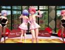 【MMD】バースデーケーキで踊るラムレムちゃん