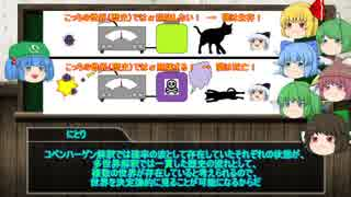 二重スリット実験とシュレディンガーの猫