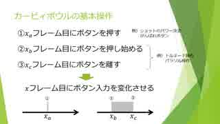 日本カービィボウル学会 カービィボウル