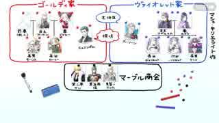 【Fate/Grand Order】虚月館殺人事件 その2