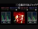 【GITADORA】三毛猫JIVE&ジャイブ【XG】