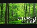 ショートサーキット出張版読み上げ動画3582
