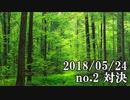 ショートサーキット出張版読み上げ動画3583