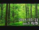 ショートサーキット出張版読み上げ動画3584