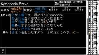 アイマス楽曲音域調査 ~SideM 3rd ANNIV