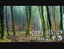ショートサーキット出張版読み上げ動画3598