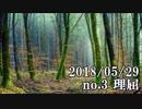 ショートサーキット出張版読み上げ動画3599