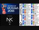 【永井兄弟】2018ワールドカップ ポルトガルvsスペイン 前半