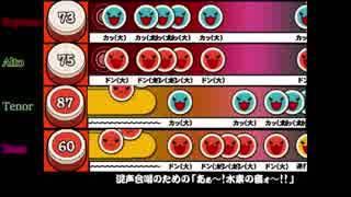 【太鼓さん次郎】混声合唱のための「あぁ~!水素の音ォ~!」【創作譜面?】