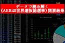 データで読み解く《AKB48世界選抜総選挙》開票結果