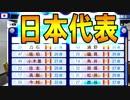 【パワプロ2018】最弱チームから日本一を目指すよpart22【ゆっくり実況】
