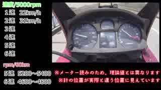 【ゼルビス】フロントスプロケット交換14→15丁(参考動画)