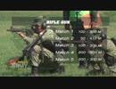 東南アジアの射撃競技会『AARM』
