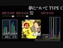 【GITADORA】夢について TYPE C【XG2】