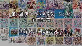 第1回アイドルマスターSideM楽曲投票 Best