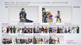 【MMD刀剣乱舞】フラジール【70振・メイキング】