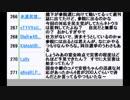 参院6増法案成立・IR実施法案と西日本豪雨災害も赤坂自民亭は問題なしの回