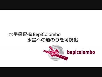 水星探査機BepiColombo(ベピコロンボ)の水星への道のりを可視化