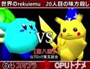 【第八回】64スマブラCPUトナメ実況【Gブロック第五試合】