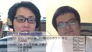 自分に甘い男たちのダイエット計画 Part14