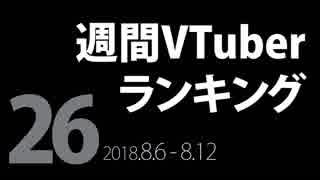 【第26回】週間VTuberランキング【PANORA