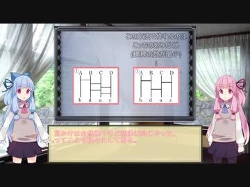Akane-chan # 1 - Amidakuji (Part 1) - [The 4th Hijiki Matsuri]