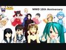【ありがとう!MMD祭夏】ハッピートラップ by MMDオールスターズ【MMD杯ZERO参加動...