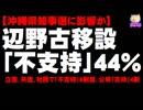 【沖縄県知事選】辺野古移設「不支持」44%、支持を上回る(全国世論調査)-県知事選...