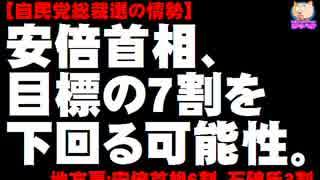 【自民党総裁選の情勢】地方票:安倍首相6