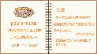 pop'n music Lv50~49 レベル別メドレー