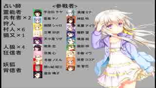 グリモア人狼 4回戦~夜会話~
