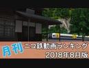 【A列車で行こう】月刊ニコ鉄動画ランキング2018年8月版