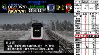 電車でGO!プロ仕様 総合評価0点縛り Part1【ゆっくり実況】
