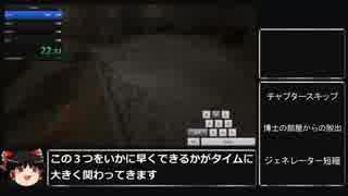 【TA】Outlast Any% 9分24秒