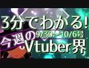 【9/30~10/6】3分でわかる!今週のVtuber界【佐藤ホームズの調査レポート】