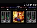 【GITADORA】Country day【EXCHAIN】