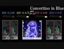 【GITADORA】Concertino in Blue【GF7th/dm6th】