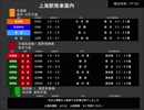 中国鉄路上海駅 発車標