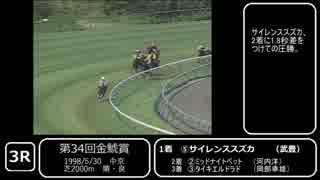 【競馬】ごちゃまぜ12レース【その1】
