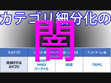 ニコニコ動画の新カテゴリは問題点だらけ!やっぱNiconico(くそ)だわ【ASMR・MMD・バーチャル・鉄道・TRPG】