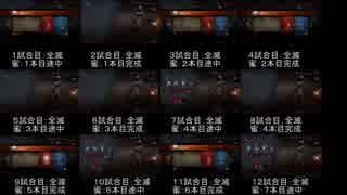 ぼっちナース(rank1)のハロウィンイベント!前編 + サバイバー短編集