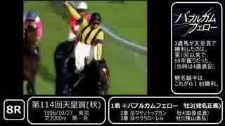 【競馬】ごちゃまぜ12レース【その2】