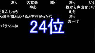 独断と偏見の2018年夏アニメランキング
