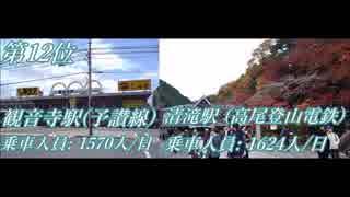【経営危機】JR四国の駅と東京の駅を比べてみた (ランキング)