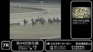 【競馬】ごちゃまぜ12レース【その3】