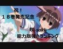 咲-saki-能力版強さランキング(2018年11月時点)