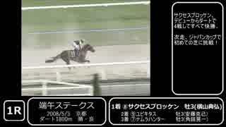 【競馬】ごちゃまぜ12レース【その4】